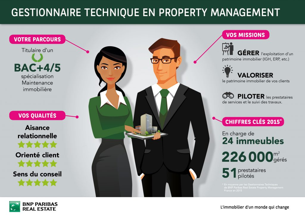 property manager - metier immobilier